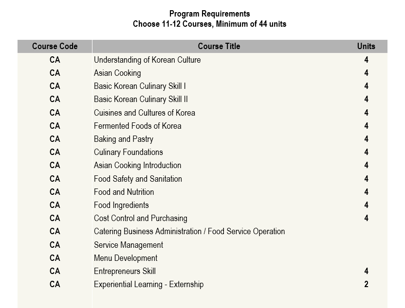 Korean Culinary Arts Stanton University
